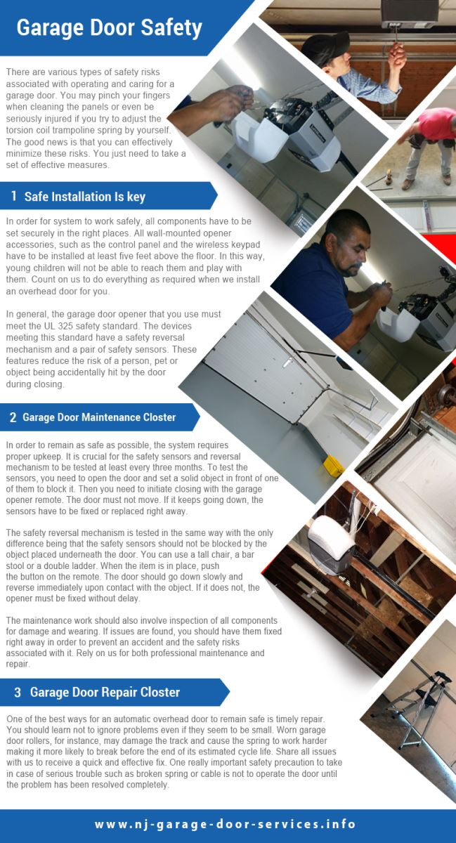 Garage Door Repair Closter Infographic